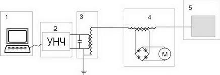 Однопроводная передача электроэнергии